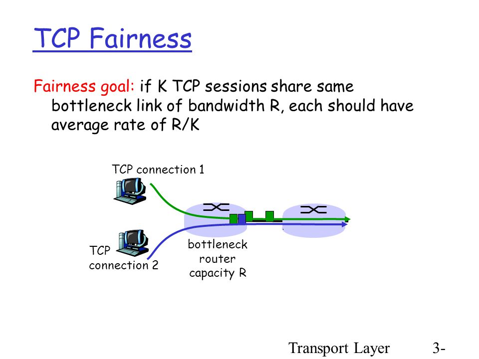 Transport Layer3- 100 Fairness goal: if K TCP sessions share same bottleneck link of bandwidth R, each should have average rate of R/K TCP connection 1 bottleneck router capacity R TCP connection 2 TCP Fairness