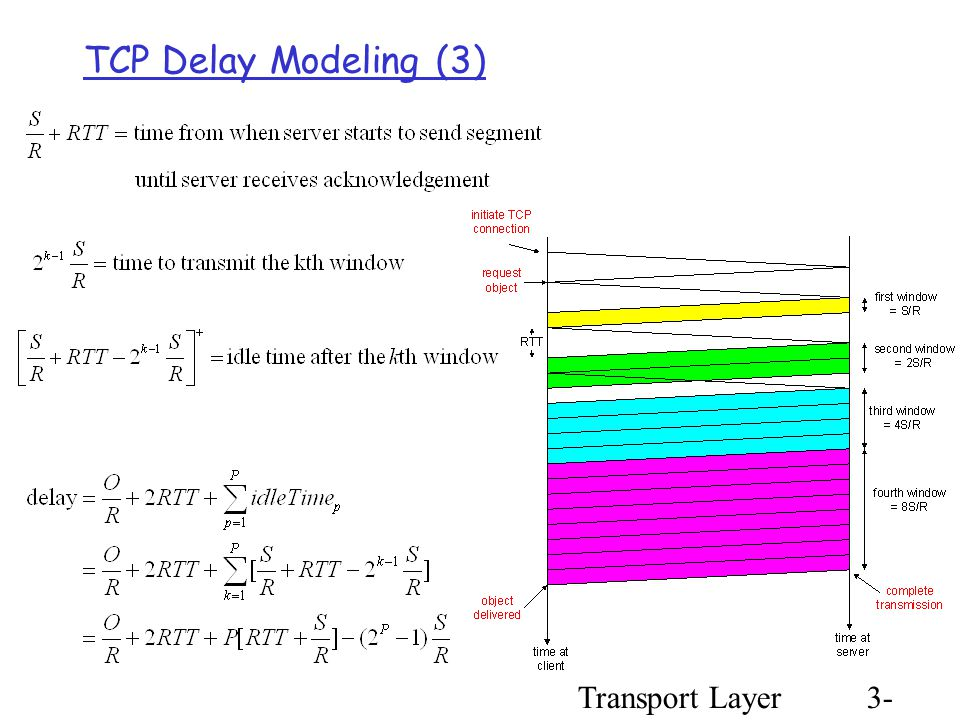 Transport Layer3- 108 TCP Delay Modeling (3)