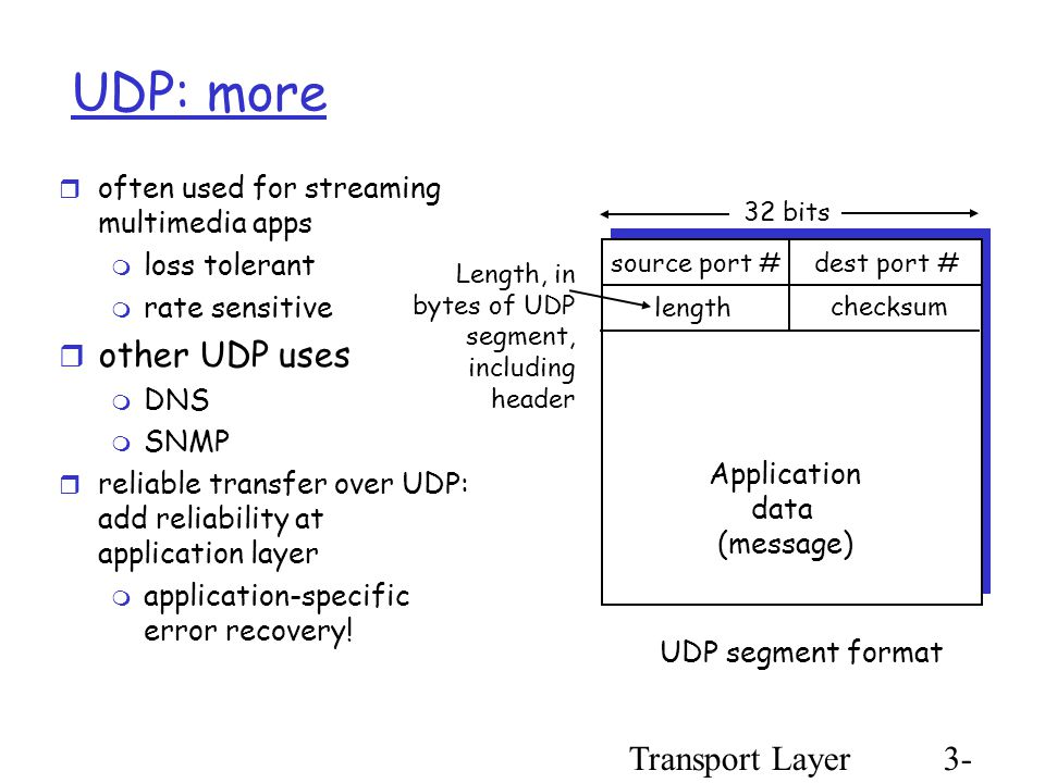 Transport Layer3- 17 UDP: more  often used for streaming multimedia apps  loss tolerant  rate sensitive  other UDP uses  DNS  SNMP  reliable transfer over UDP: add reliability at application layer  application-specific error recovery.