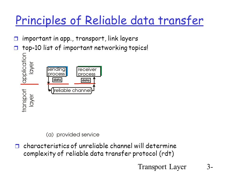 Transport Layer3- 21 Principles of Reliable data transfer  important in app., transport, link layers  top-10 list of important networking topics.