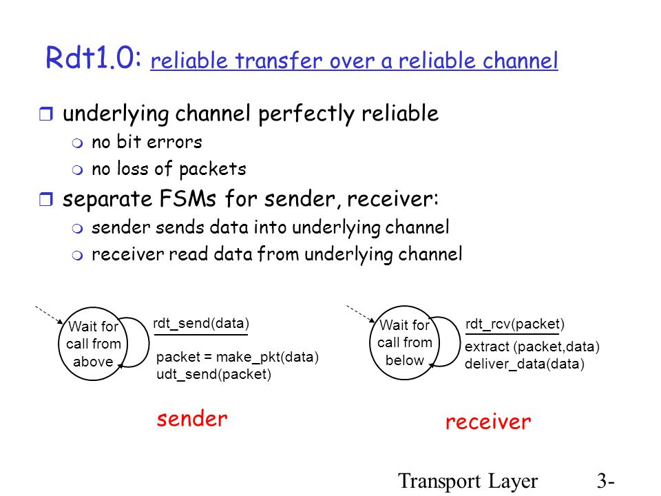 Transport Layer3- 26 Rdt1.0: reliable transfer over a reliable channel  underlying channel perfectly reliable  no bit errors  no loss of packets  separate FSMs for sender, receiver:  sender sends data into underlying channel  receiver read data from underlying channel Wait for call from above packet = make_pkt(data) udt_send(packet) rdt_send(data) extract (packet,data) deliver_data(data) Wait for call from below rdt_rcv(packet) sender receiver