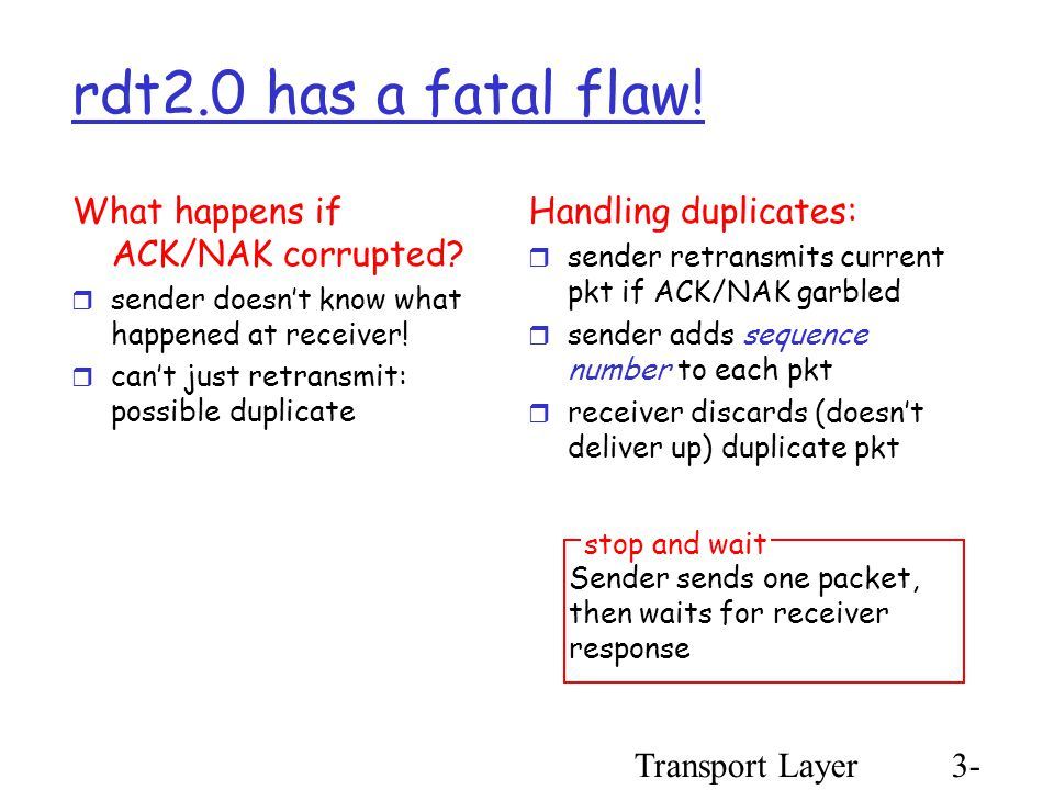 Transport Layer3- 31 rdt2.0 has a fatal flaw.What happens if ACK/NAK corrupted.