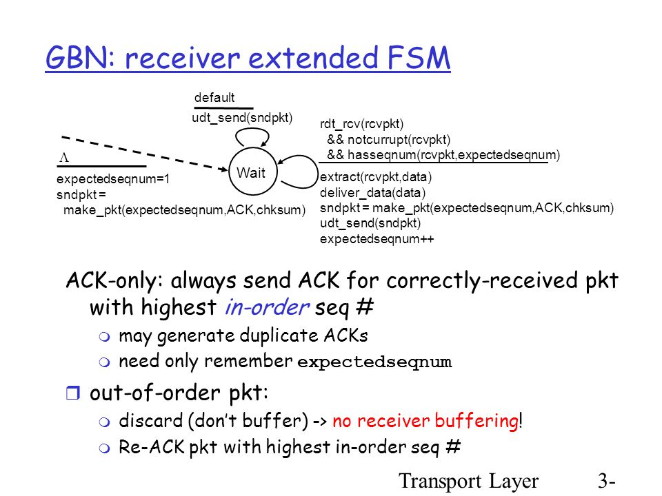Transport Layer3- 47 GBN: receiver extended FSM ACK-only: always send ACK for correctly-received pkt with highest in-order seq #  may generate duplicate ACKs  need only remember expectedseqnum  out-of-order pkt:  discard (don't buffer) -> no receiver buffering.