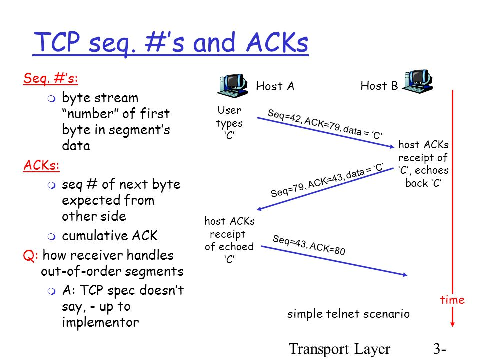 Transport Layer3- 57 TCP seq.#'s and ACKs Seq.