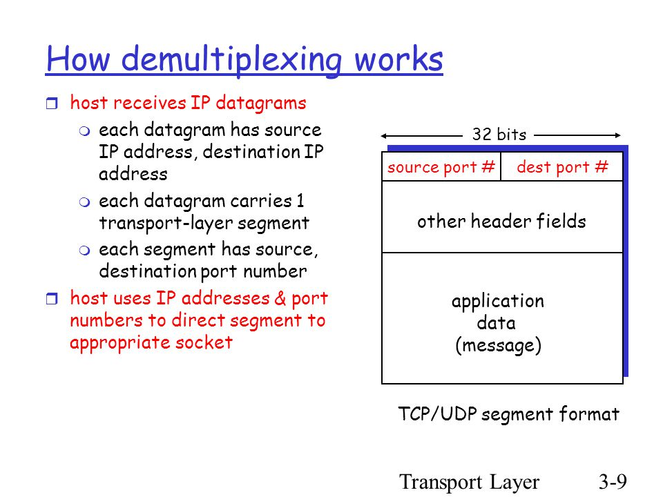 Transport Layer3-9 How demultiplexing works  host receives IP datagrams  each datagram has source IP address, destination IP address  each datagram carries 1 transport-layer segment  each segment has source, destination port number  host uses IP addresses & port numbers to direct segment to appropriate socket source port #dest port # 32 bits application data (message) other header fields TCP/UDP segment format