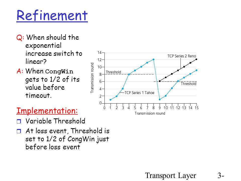 Transport Layer3- 94 Refinement Q: When should the exponential increase switch to linear.