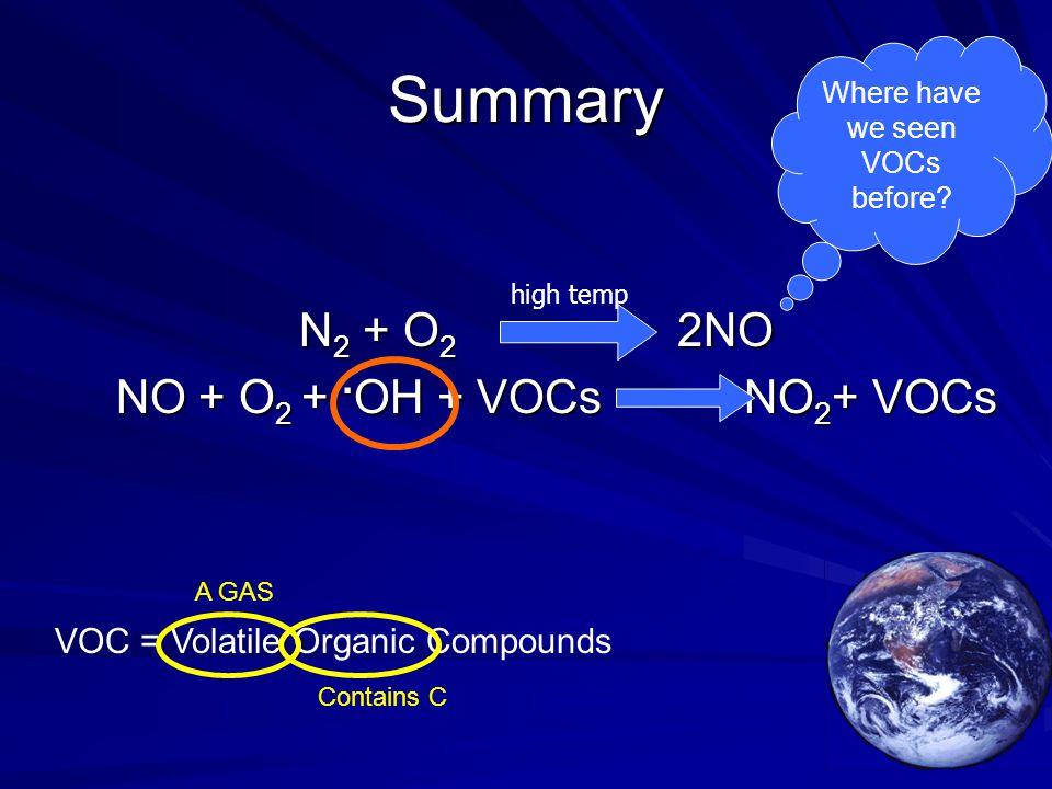 Summary N 2 + O 2 2NO N 2 + O 2 2NO NO + O 2 +. OH + VOCs NO 2 + VOCs NO + O 2 +.