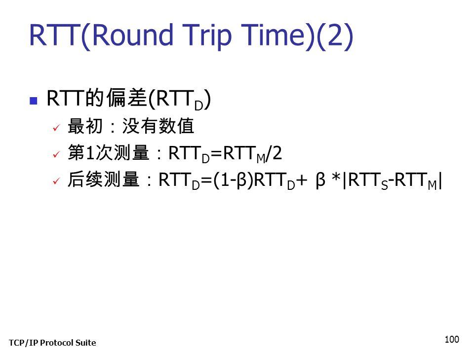 TCP/IP Protocol Suite 100 RTT(Round Trip Time)(2) RTT 的偏差 (RTT D ) 最初:没有数值 第 1 次测量: RTT D =RTT M /2 后续测量: RTT D =(1-β)RTT D + β *|RTT S -RTT M |