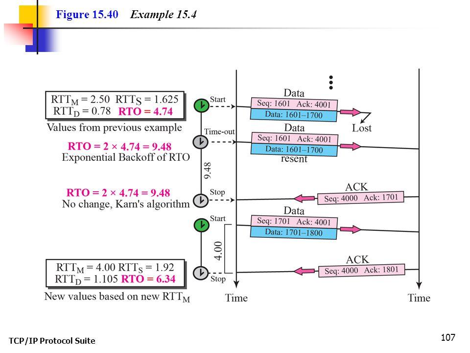 TCP/IP Protocol Suite 107 Figure 15.40 Example 15.4