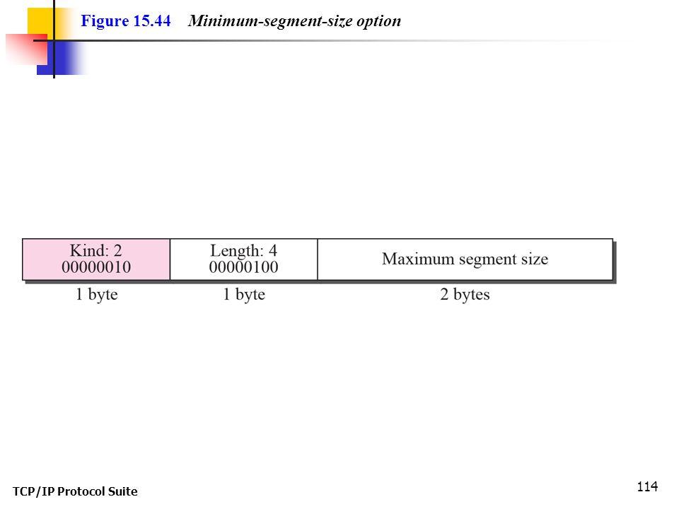 TCP/IP Protocol Suite 114 Figure 15.44 Minimum-segment-size option