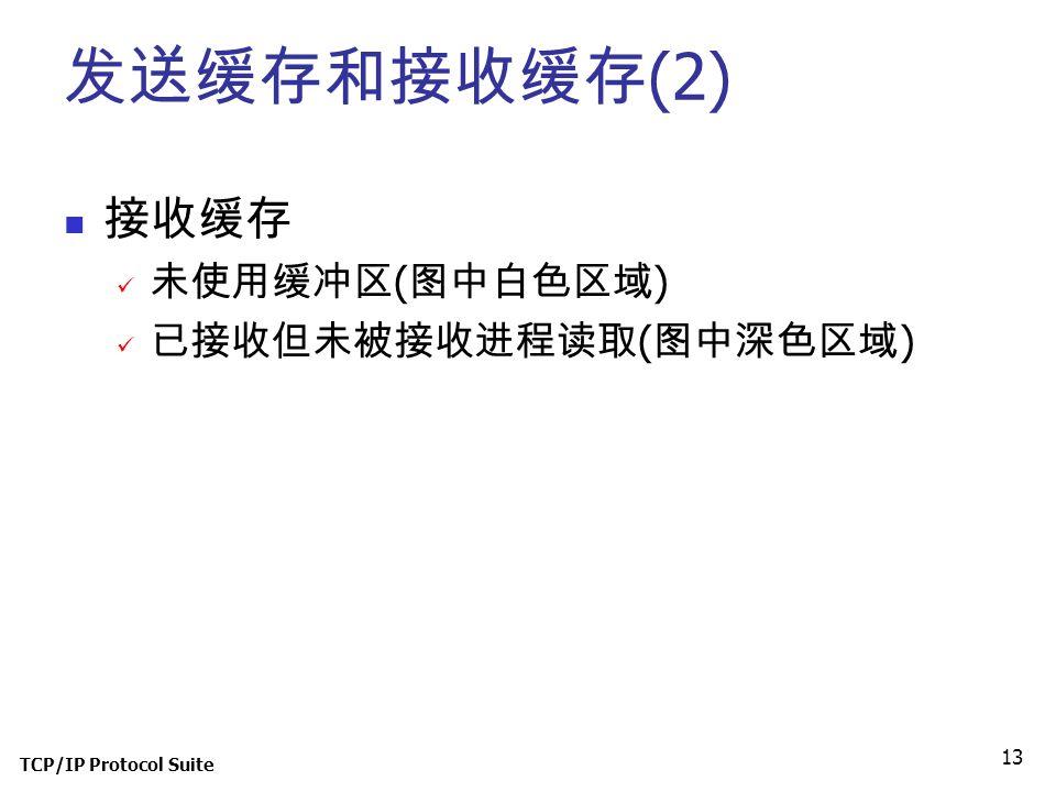 TCP/IP Protocol Suite 13 发送缓存和接收缓存 (2) 接收缓存 未使用缓冲区 ( 图中白色区域 ) 已接收但未被接收进程读取 ( 图中深色区域 )