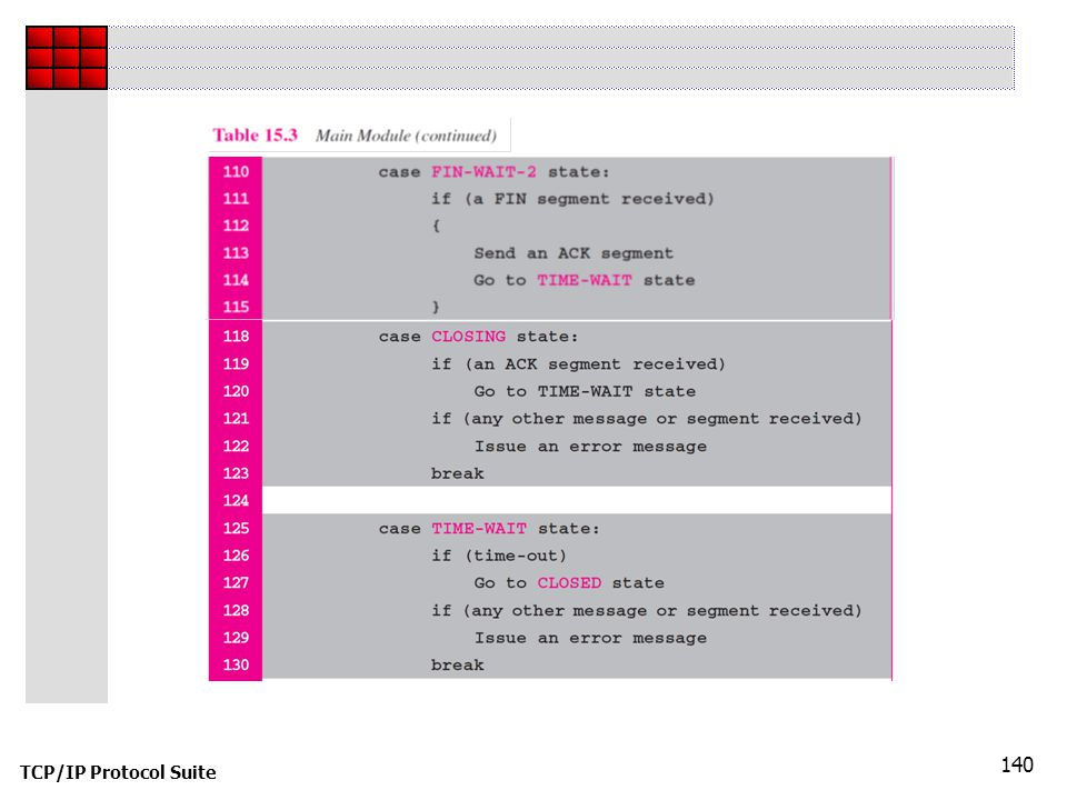 TCP/IP Protocol Suite 140