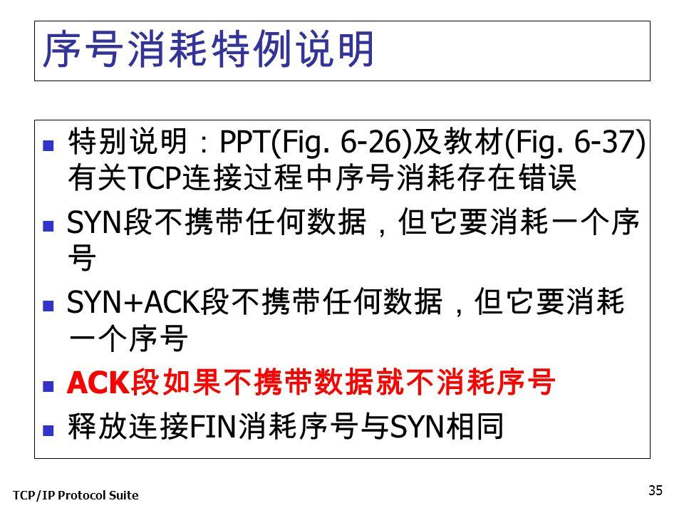 TCP/IP Protocol Suite 35 序号消耗特例说明 特别说明: PPT(Fig. 6-26) 及教材 (Fig. 6-37) 有关 TCP 连接过程中序号消耗存在错误 SYN 段不携带任何数据,但它要消耗一个序 号 SYN+ACK 段不携带任何数据,但它要消耗 一个序号 ACK 段如
