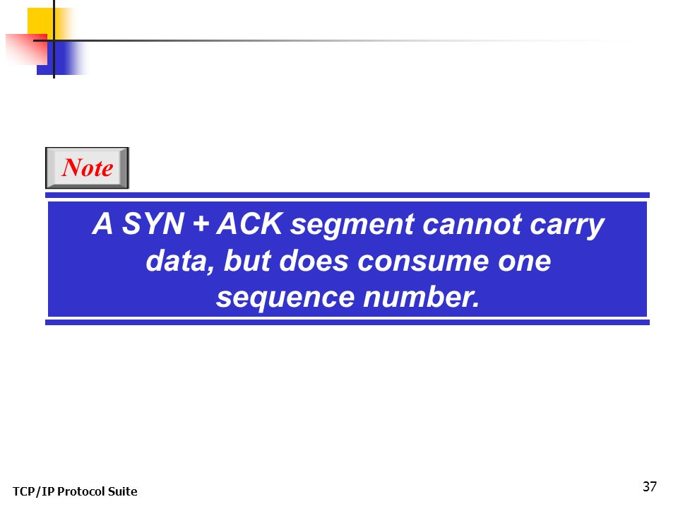 TCP/IP Protocol Suite 37 A SYN + ACK segment cannot carry data, but does consume one sequence number. Note