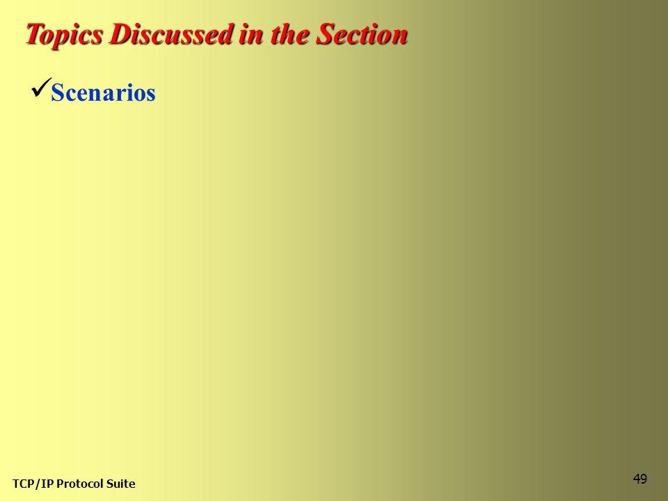 TCP/IP Protocol Suite 49 Topics Discussed in the Section Scenarios