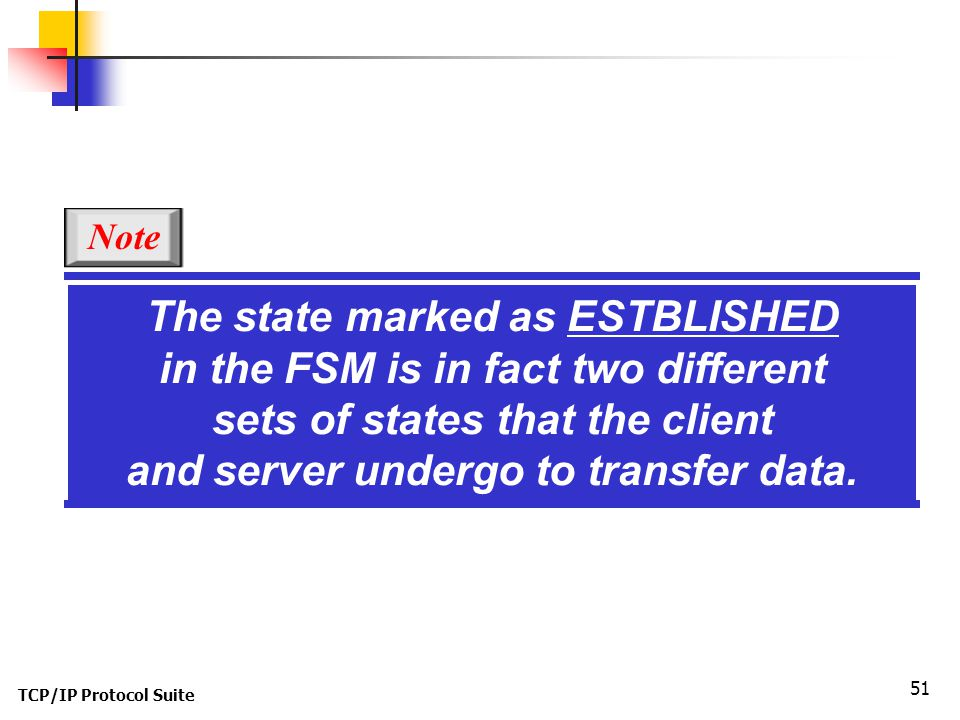 TCP/IP Protocol Suite 51 The state marked as ESTBLISHED in the FSM is in fact two different sets of states that the client and server undergo to trans