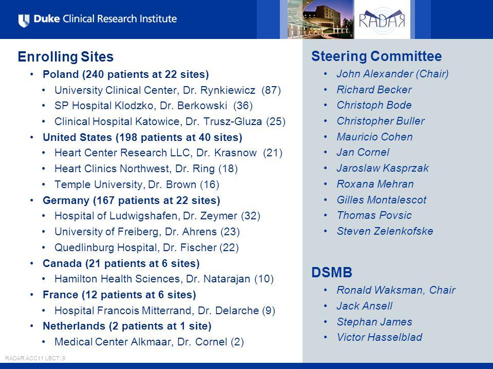 All Rights Reserved, Duke Medicine 2007 Heparin n = 161 Heparin n = 161 Open Label Randomize Femoral Access Cardiac Catheterization / PCI NSTE-ACS N = 640 Planned catheterization < 24 h NSTE-ACS N = 640 Planned catheterization < 24 h RADAR Final Enrollment Blinded Anivamersen Reversal Immediate Sheath Removal Sheath Removal < 6 h 75% Reversal n = 120 75% Reversal n = 120 50% Reversal n = 117 50% Reversal n = 117 25% Reversal n = 41 25% Reversal n = 41 100% Reversal n = 201 100% Reversal n = 201 Standard care n = 161 Standard care n = 161 Pegnivacogin 1 mg/kg n = 479 Pegnivacogin 1 mg/kg n = 479 RADAR ACC11 LBCT: 10