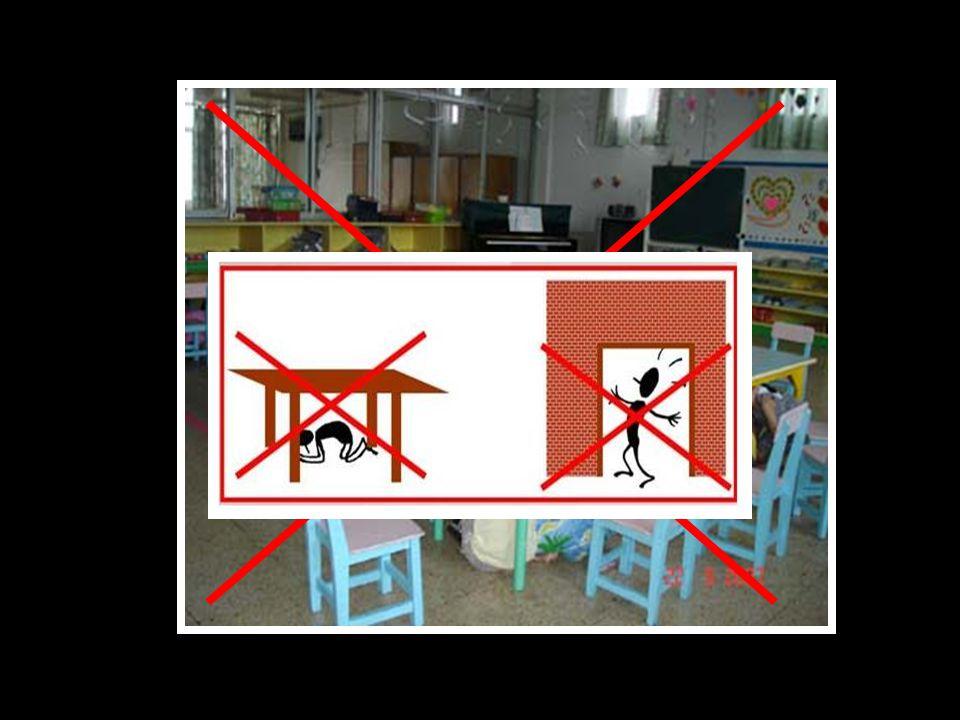 当 地 震 发 生 时 , 你 不 能 这 样 做 1. 躲 到 桌 子 , 床 下 和 汽 车 里 2. 靠 墙 站 立 或 蹲 下 3. 站 在 门 框 边 上