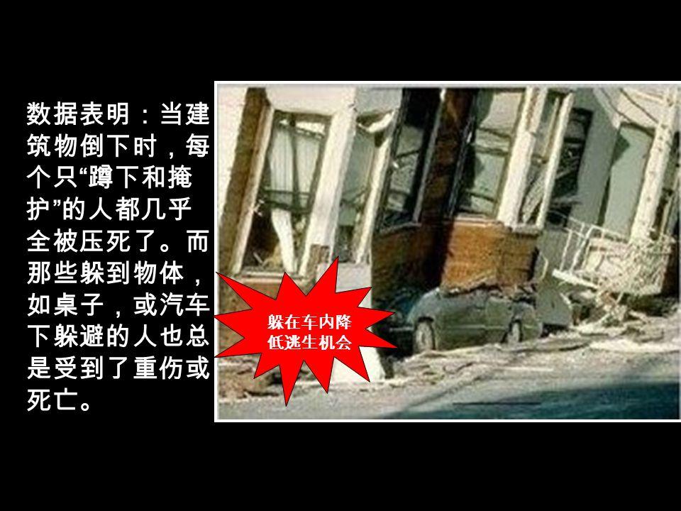 假如你正好在汽车边上 马上离开汽车,靠近车辆坐下或躺在车边