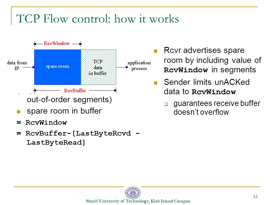 33 Sharif University of Technology, Kish Island Campus TCP Flow control: how it works (Suppose TCP receiver discards out-of-order segments) spare room in buffer = RcvWindow = RcvBuffer-[LastByteRcvd - LastByteRead] Rcvr advertises spare room by including value of RcvWindow in segments Sender limits unACKed data to RcvWindow  guarantees receive buffer doesn't overflow