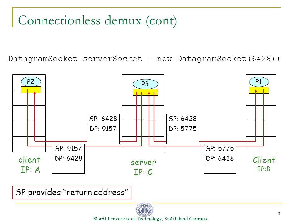 9 Sharif University of Technology, Kish Island Campus Connectionless demux (cont) DatagramSocket serverSocket = new DatagramSocket(6428); Client IP:B