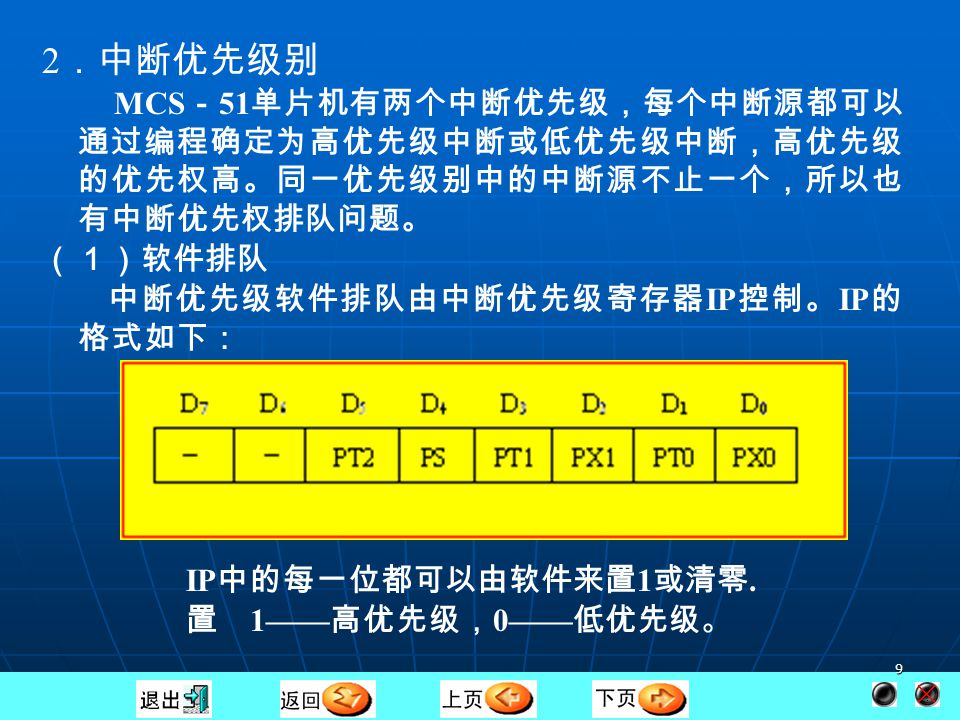 8 ( 3 )串行接口中断 串行接口的中断请求由发送或接收所引起。 因而分为发送中断与接收中断。每当串行口 发送或接收完一帧串行数据时,就产生一个 中断请求。串行口的中断请求标志由串行口 控制寄存器 SCON 的 D0 和 D1 来设置。 串行接口的中断请求由发送或接收所引起。 因而分为发送中断与接收中断。每当串行口 发送或接收完一帧串行数据时,就产生一个 中断请求。串行口的中断请求标志由串行口 控制寄存器 SCON 的 D0 和 D1 来设置。 定时器/计数器 0 、 1 、 2 溢出中断与串行 口中断均属于内部中断。 定时器/计数器 0 、 1 、 2 溢出中断与串行 口中断均属于内部中断。 定时器/计数器 2 的中断请求,其中断源 有溢出中断和定时器/计数器 2 外部中断两 种方式。 定时器/计数器 2 的中断请求,其中断源 有溢出中断和定时器/计数器 2 外部中断两 种方式。