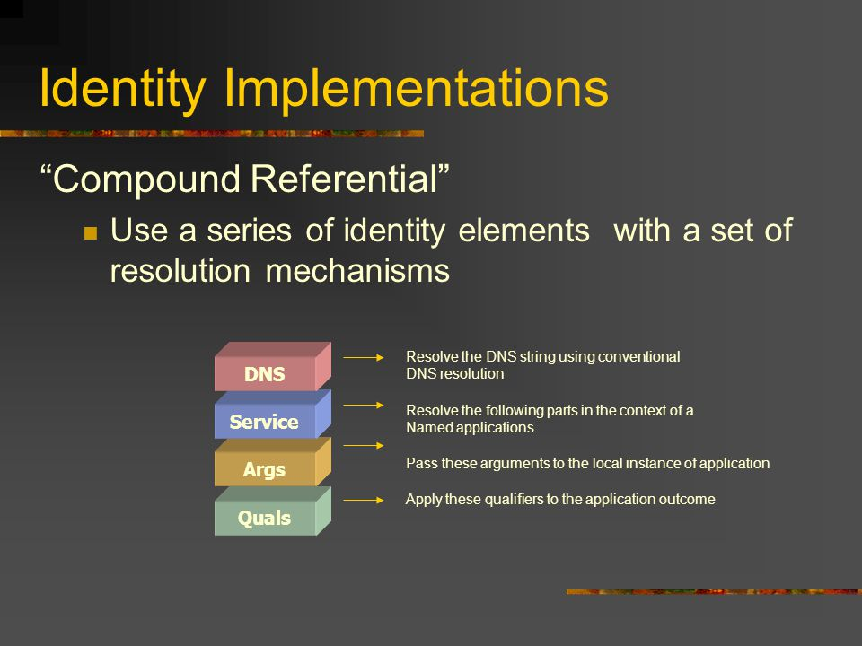 Identity Implementations Compound Referential Use a series of identity elements with a set of resolution mechanisms Quals Args Service DNS Resolve the DNS string using conventional DNS resolution Resolve the following parts in the context of a Named applications Pass these arguments to the local instance of application Apply these qualifiers to the application outcome