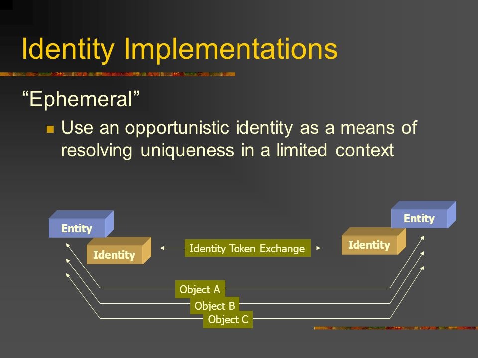 Identity Implementations Ephemeral Use an opportunistic identity as a means of resolving uniqueness in a limited context Identity Entity Identity Entity Identity Token Exchange Object A Object B Object C