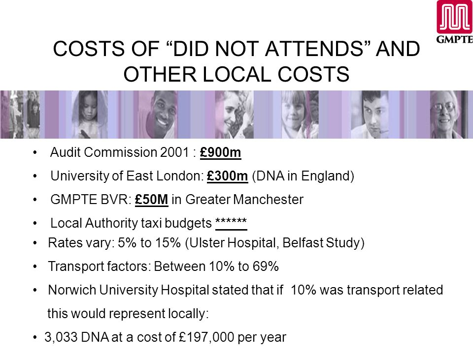 "COSTS OF ""DID NOT ATTENDS"" AND OTHER LOCAL COSTS Audit Commission 2001 : £900m University of East London: £300m (DNA in England) GMPTE BVR: £50M in Gr"