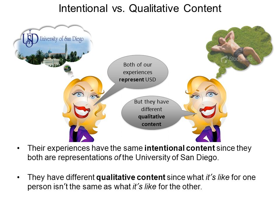 Intentional vs. Qualitative Content Their experiences have the same intentional content since they both are representations of the University of San D