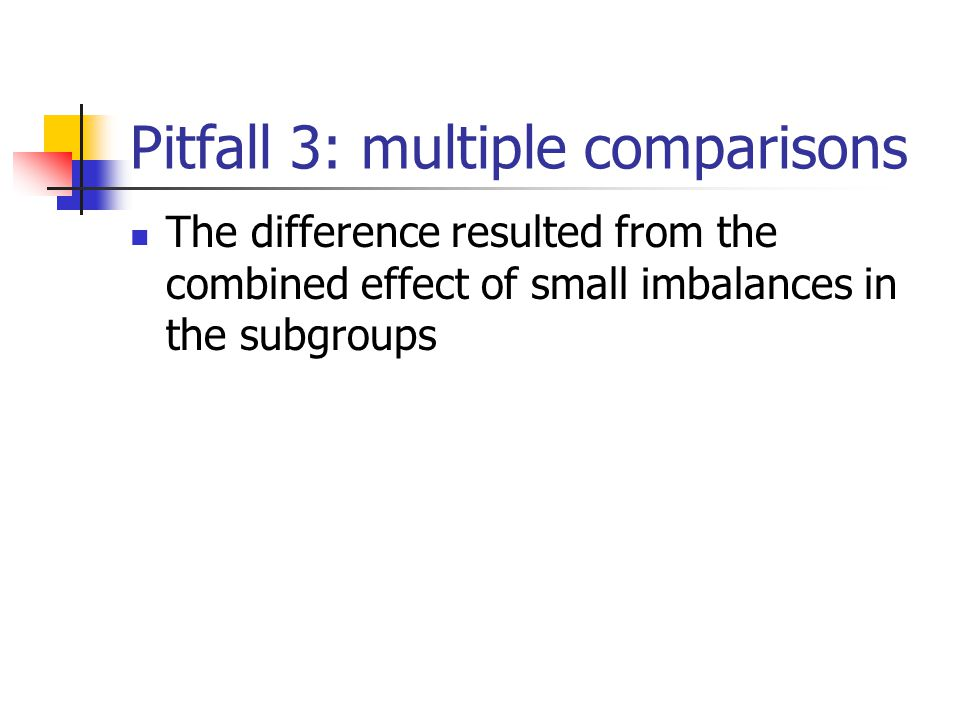 The difference resulted from the combined effect of small imbalances in the subgroups Pitfall 3: multiple comparisons