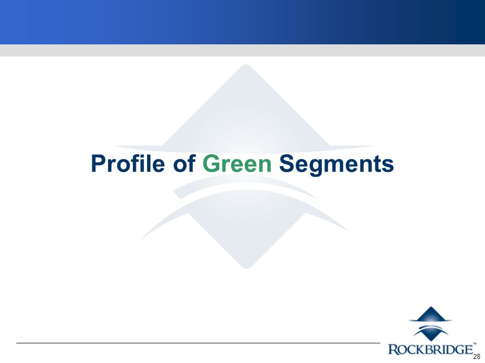 28 Profile of Green Segments