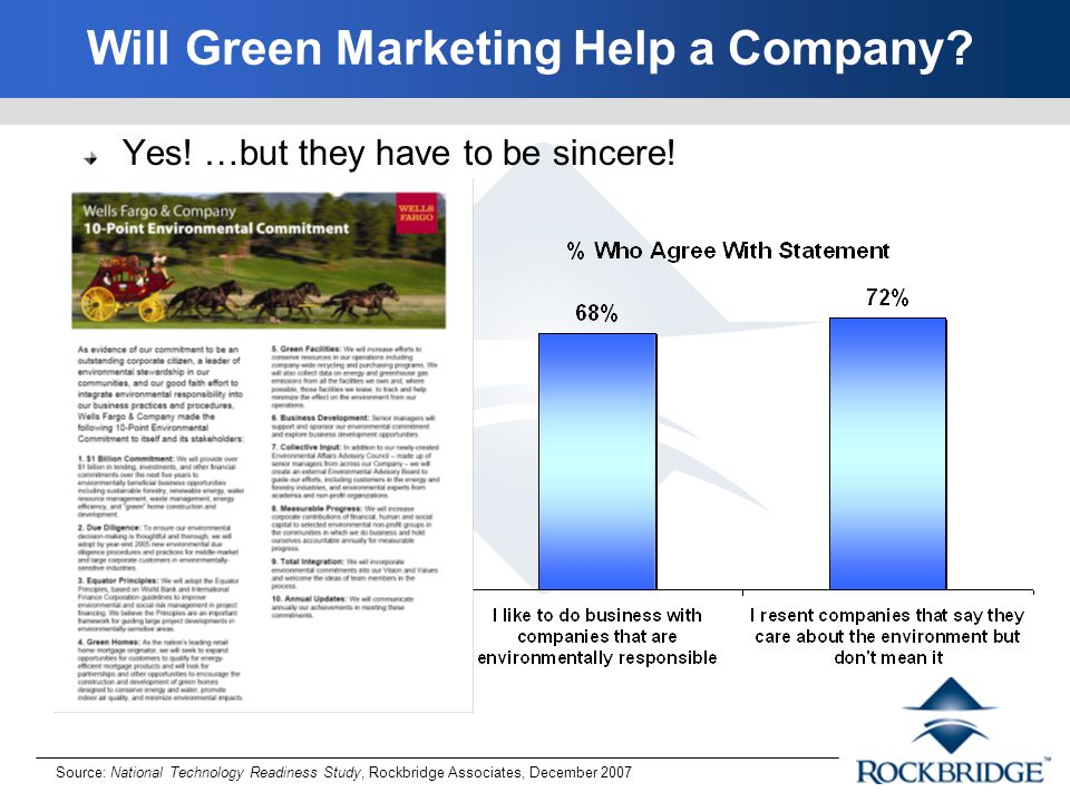 Will Green Marketing Help a Company. Yes. …but they have to be sincere.