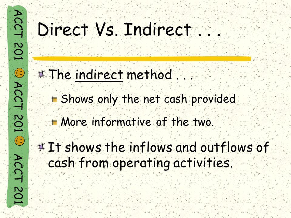 ACCT 201 ACCT 201 ACCT 201 Direct Vs. Indirect...