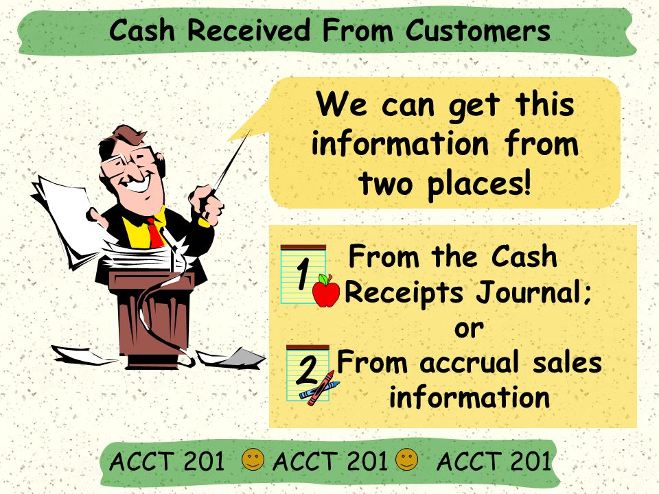 Cash Received From Customers ACCT 201 ACCT 201 ACCT 201 We can get this information from two places.