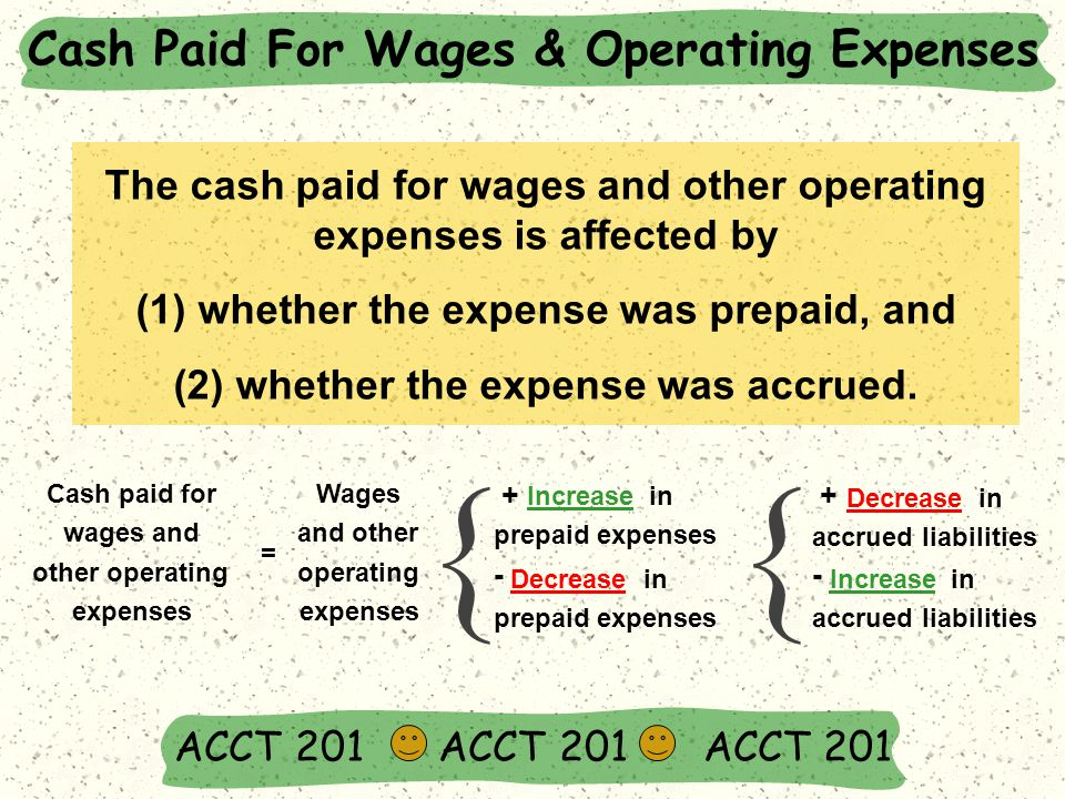 Cash Paid For Wages & Operating Expenses ACCT 201 ACCT 201 ACCT 201 The cash paid for wages and other operating expenses is affected by (1) whether the expense was prepaid, and (2) whether the expense was accrued.