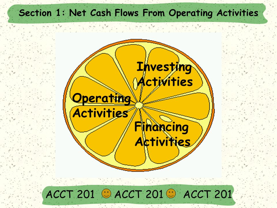 The Statement of Cash Flows ACCT 201 ACCT 201 ACCT 201 Steps in Preparing the Statement of Cash Flows