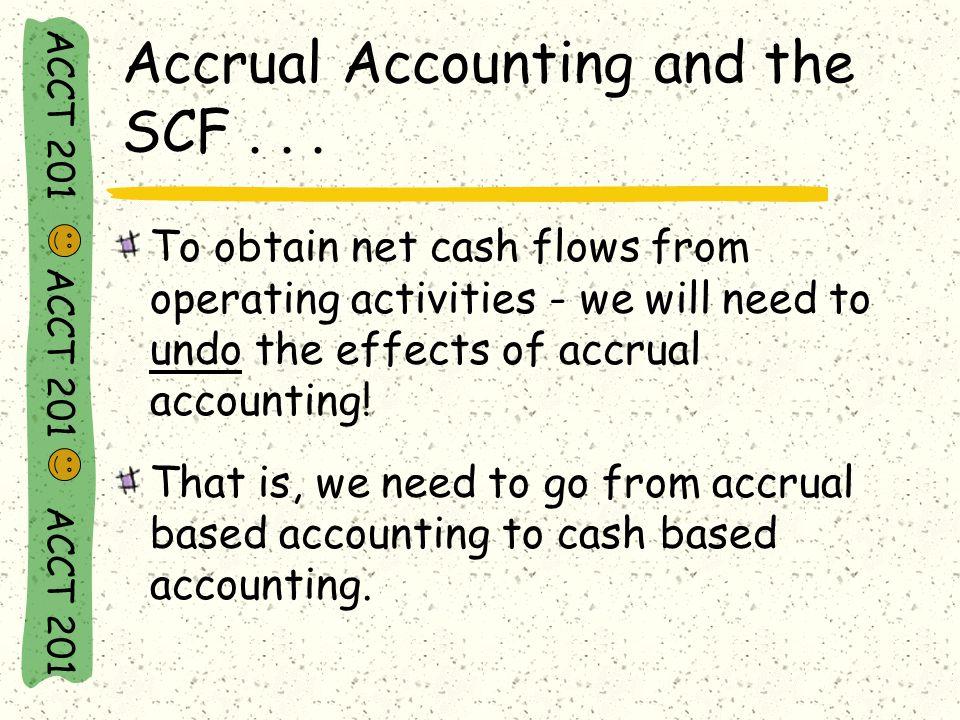 #@!#@! Accrual to Cash.. He's got to be Kidding! He's not kidding!!! #@!#@!