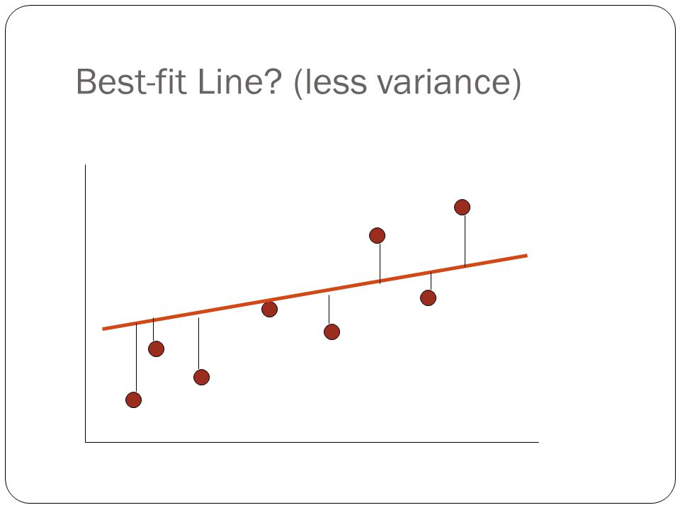 Best-fit Line? (less variance)
