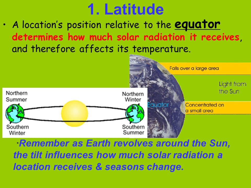 1. Latitude A location's position relative to the equator determines how much solar radiation it receives, and therefore affects its temperature. * Re