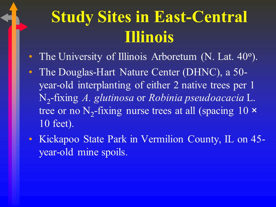 Study Sites in East-Central Illinois The University of Illinois Arboretum (N.