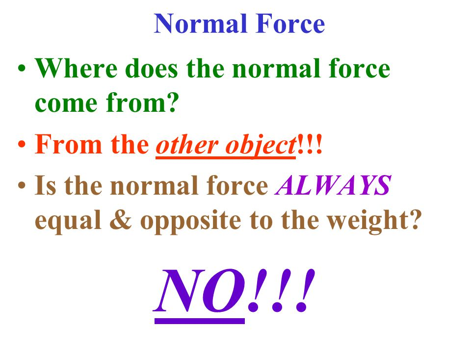 Normal Force Where does the normal force come from.