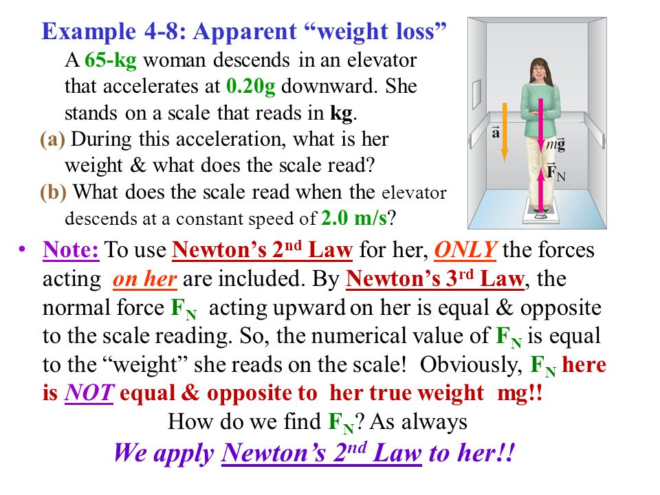 Example 4-8: Apparent weight loss A 65-kg woman descends in an elevator that accelerates at 0.20g downward.