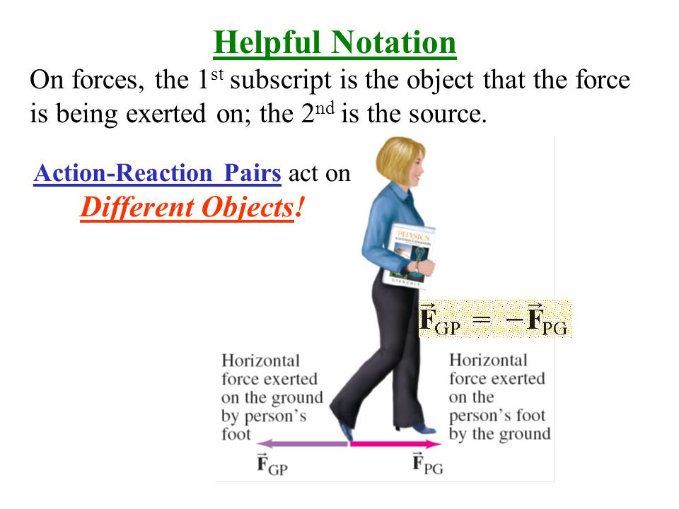 Helpful Notation On forces, the 1 st subscript is the object that the force is being exerted on; the 2 nd is the source.
