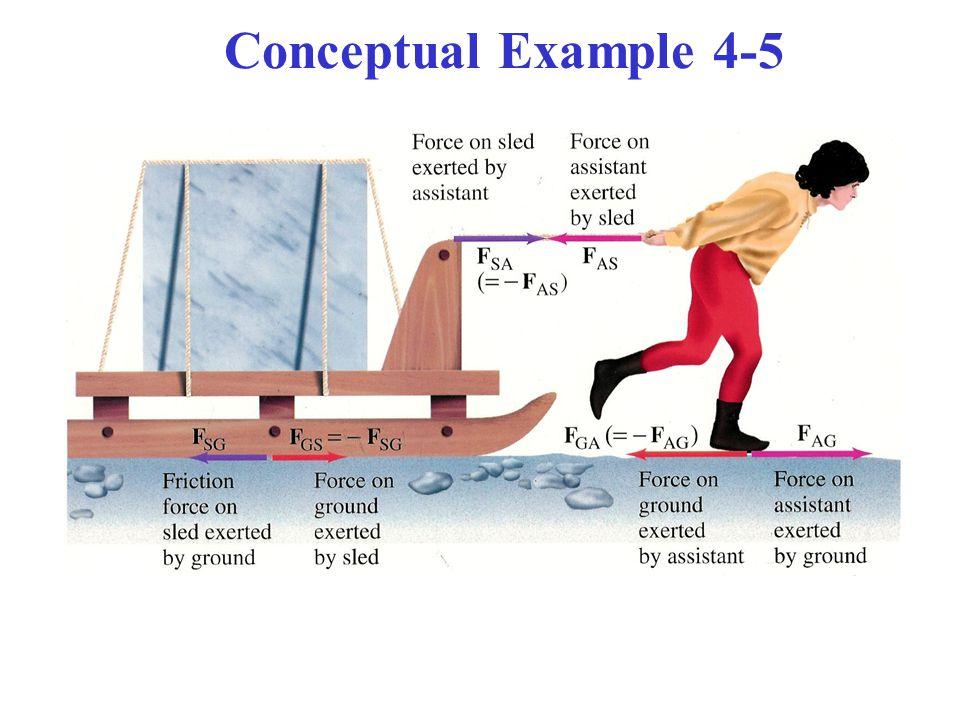 Conceptual Example 4-5