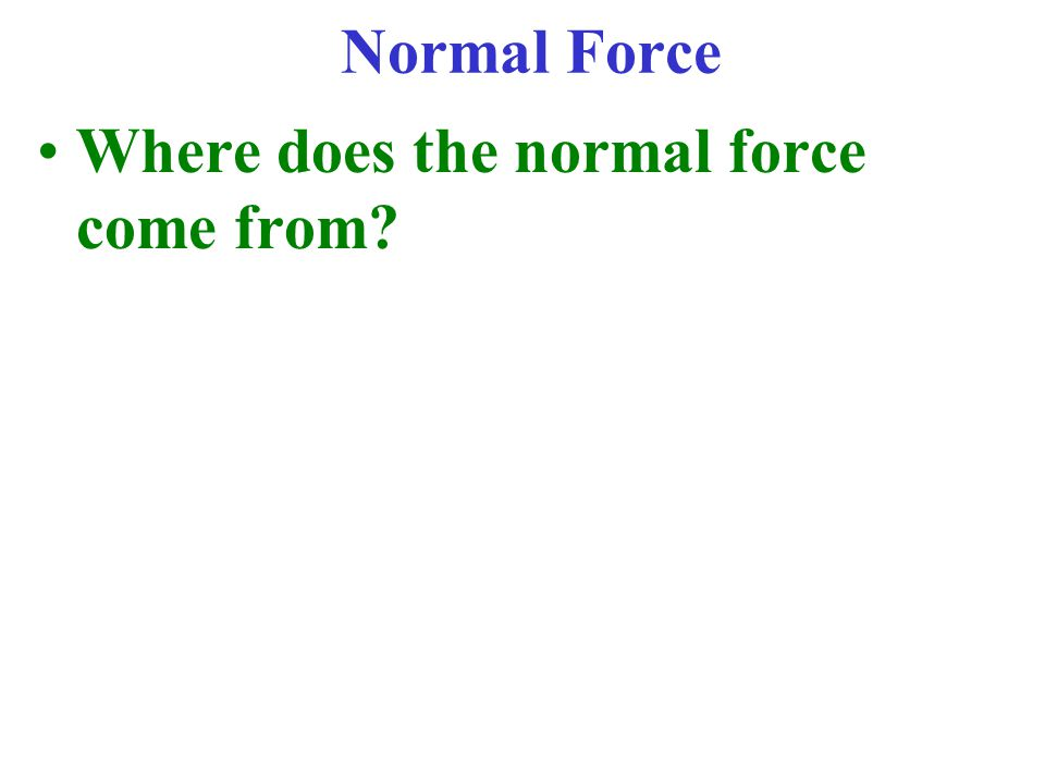 Normal Force Where does the normal force come from