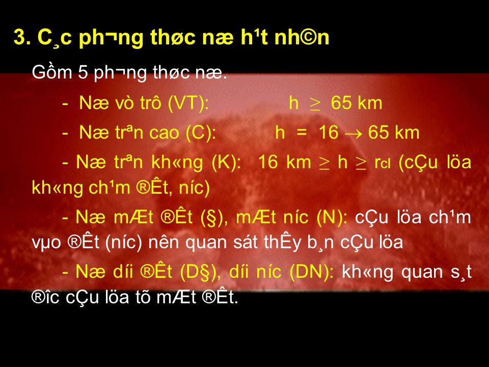 3. C¸c ph¬ng thøc næ h¹t nh©n Gồm 5 ph¬ng thøc næ.