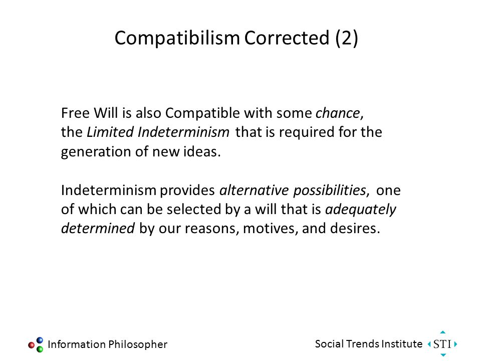 Information Philosopher Social Trends Institute Compatibilism Corrected (1) Free Will is Compatible with what I call Adequate Determinism, the everyda