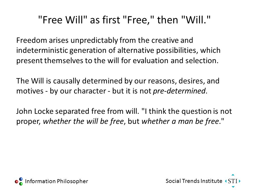 Information Philosopher Social Trends Institute The Two-Stage Model for Free Will Since William James, Henri Poincaré, Arthur Holly Compton, Karl Popp