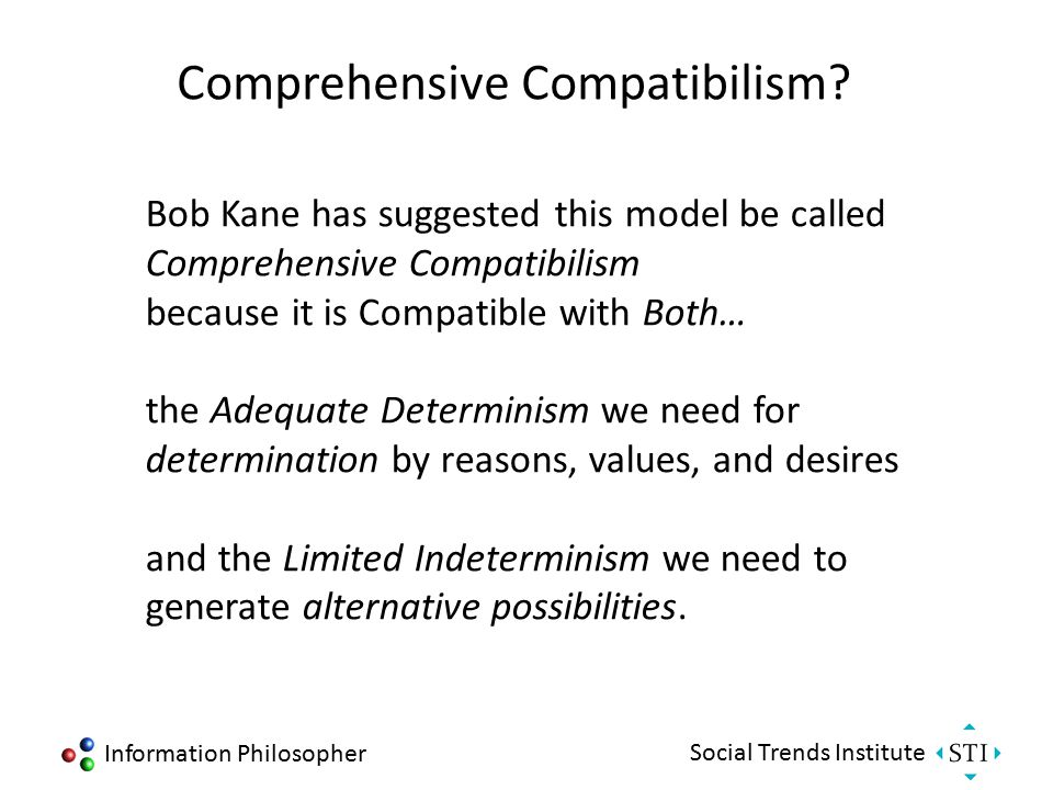 Information Philosopher Social Trends Institute On Compatibilism and Incompatibilism Free Will is Incompatible with Pre-determinism and with Indetermi
